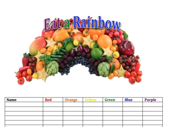 eatarainbow